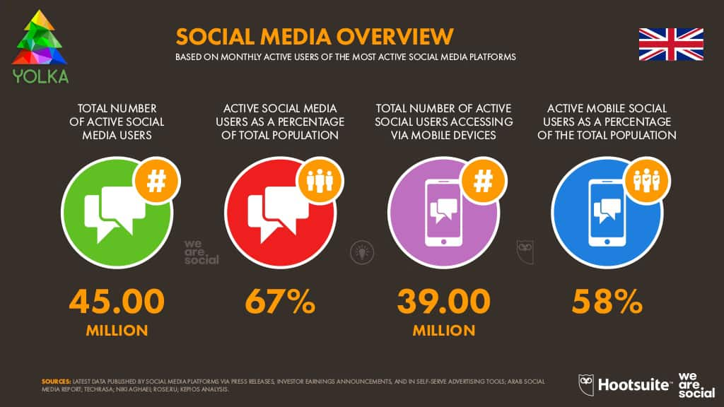 social_media_overview_uk_2019