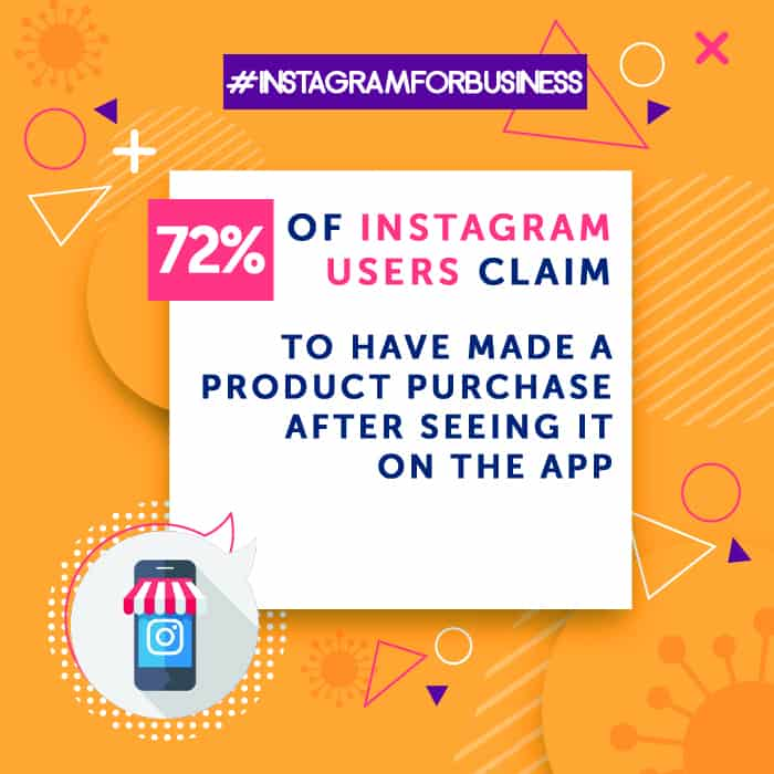 Importance of Instagram Business